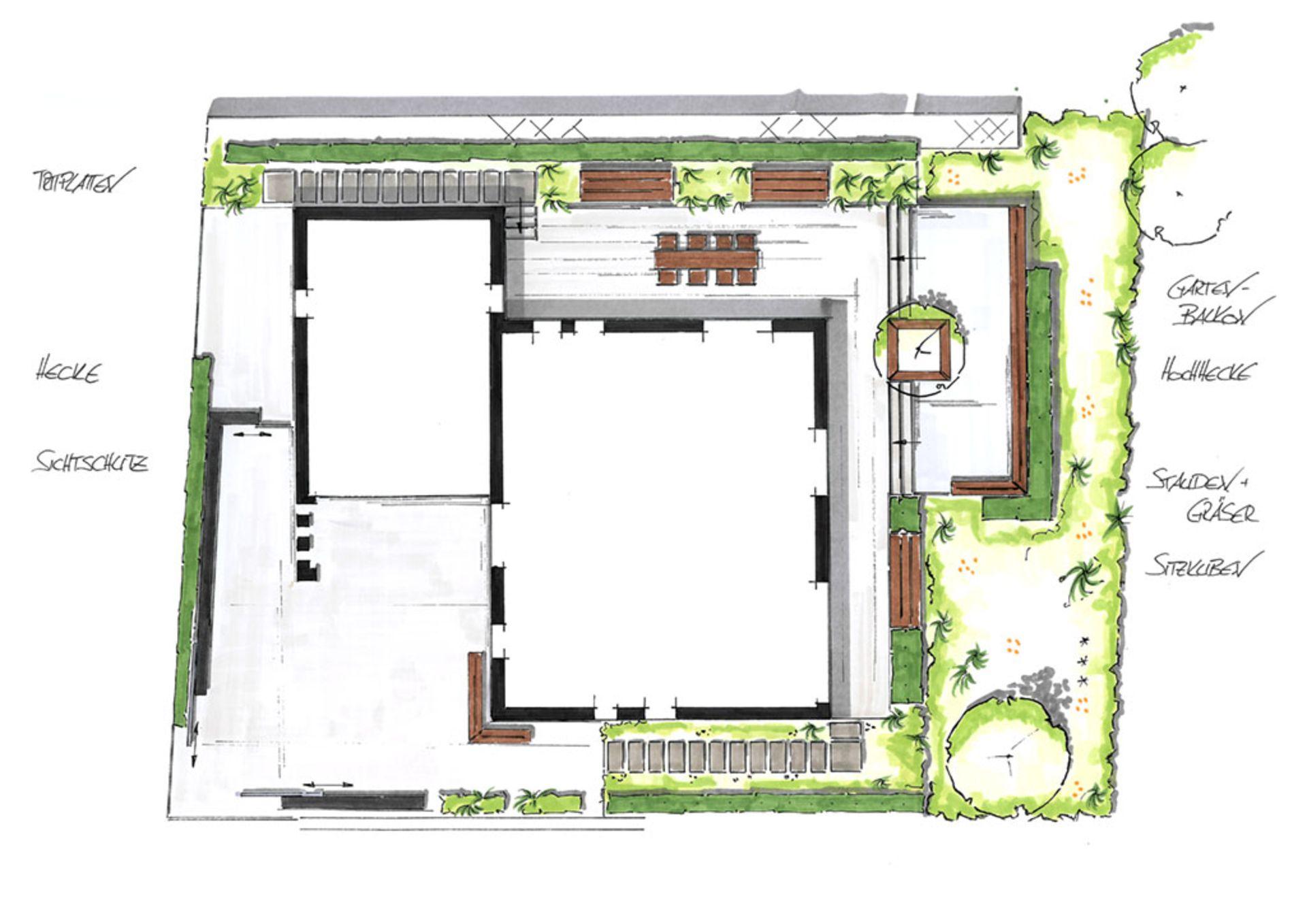 Gartenplanung mit Konzept